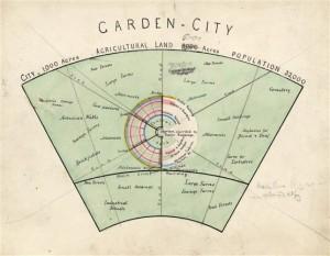 Illustration of Ebenezer Howard's Garden City plan, Hertfordshire Archives and Local Studies